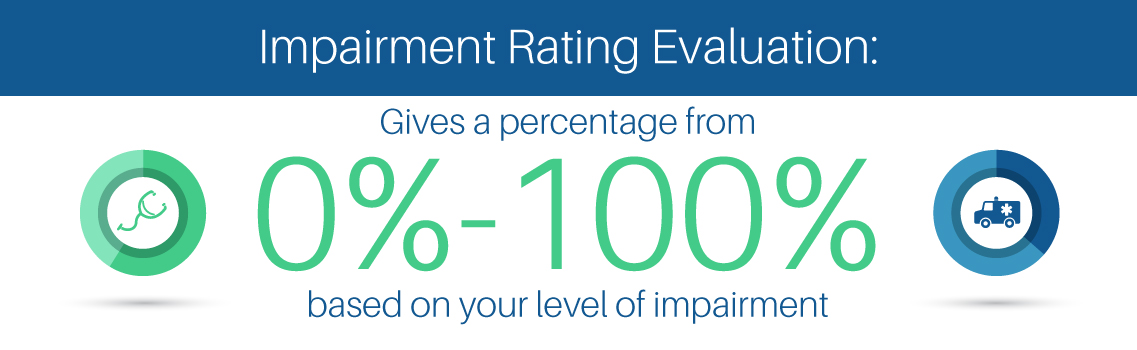 impairment rating evaluation scale